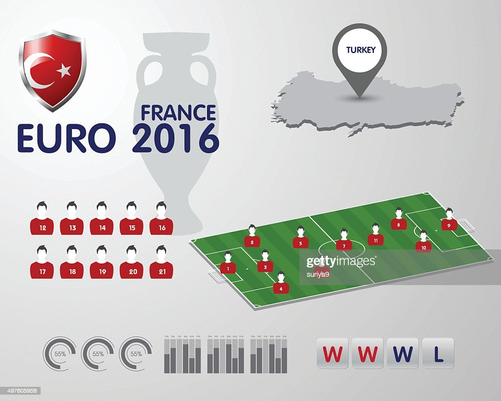 Soccer Championship 2016 EURO infographic elements, football