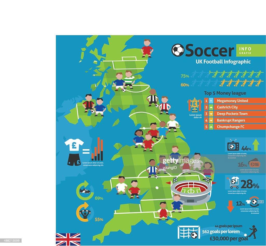 UK Soccer Infographic : Vector Art