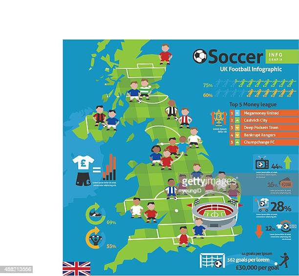 UK Soccer Infographic