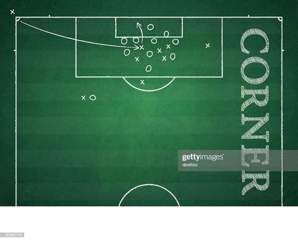 Soccer - Planning a Corner