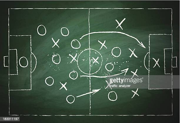 soccer play over green chalkboard - strategy stock illustrations, clip art, cartoons, & icons
