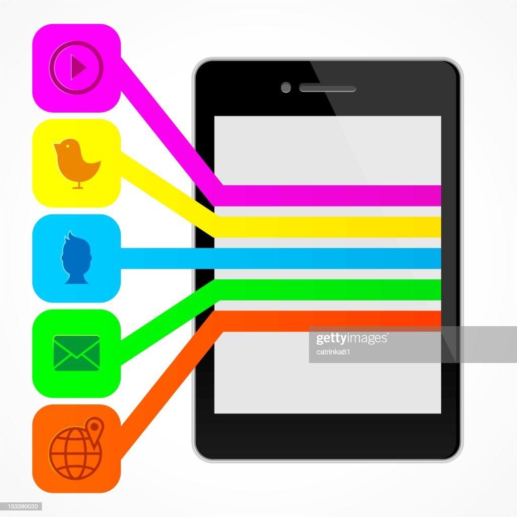Social media in smart phone