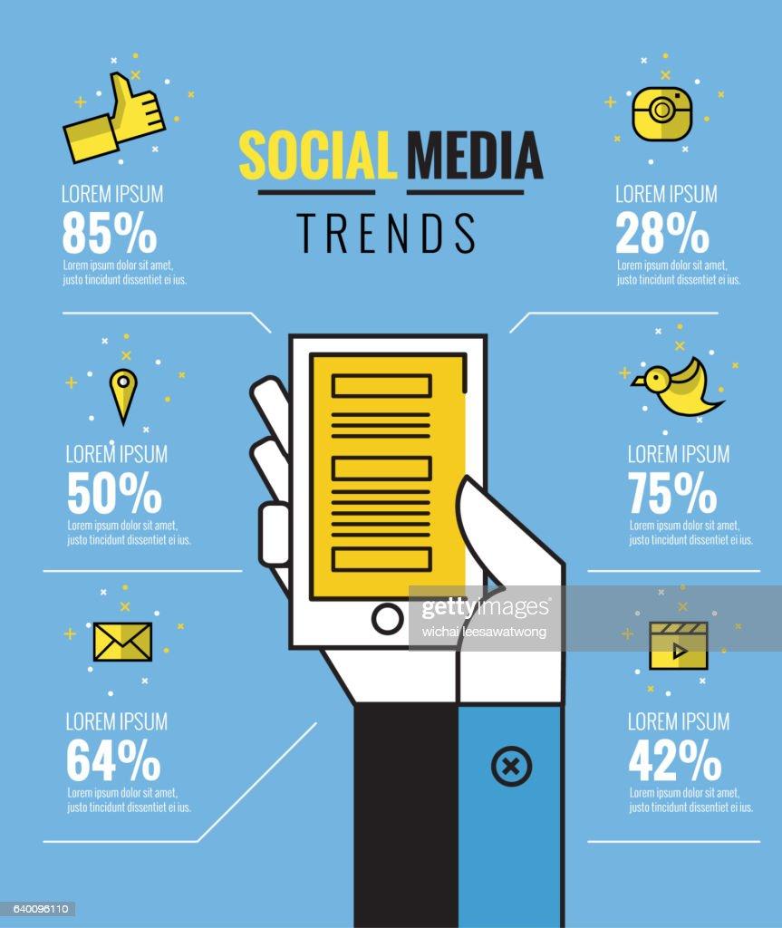 social media trends infographic.