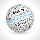 Social network theme sphere with keywords