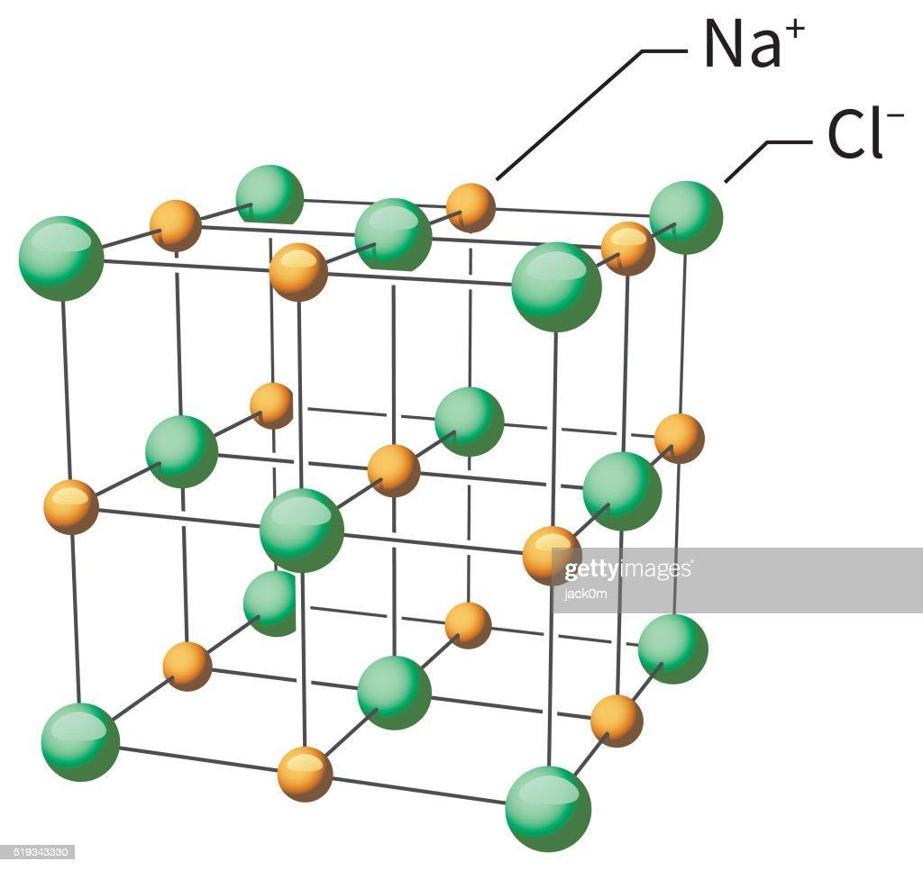 Sodium Chloride Nacl Molecular Structure High