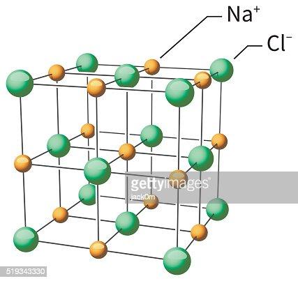 Sodium Chloride Nacl Molecular Structure Vector Art