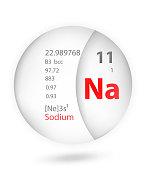 Sodium icon in badge style