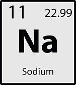 Sodium periodic table element gray icon on white background vector