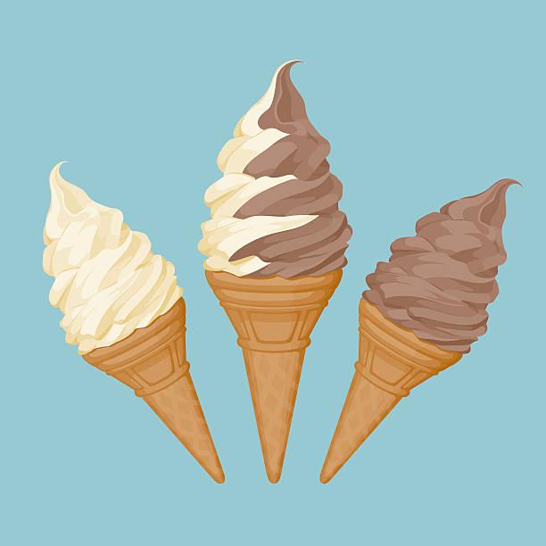 Soft Ice Cream Cone Wall Art