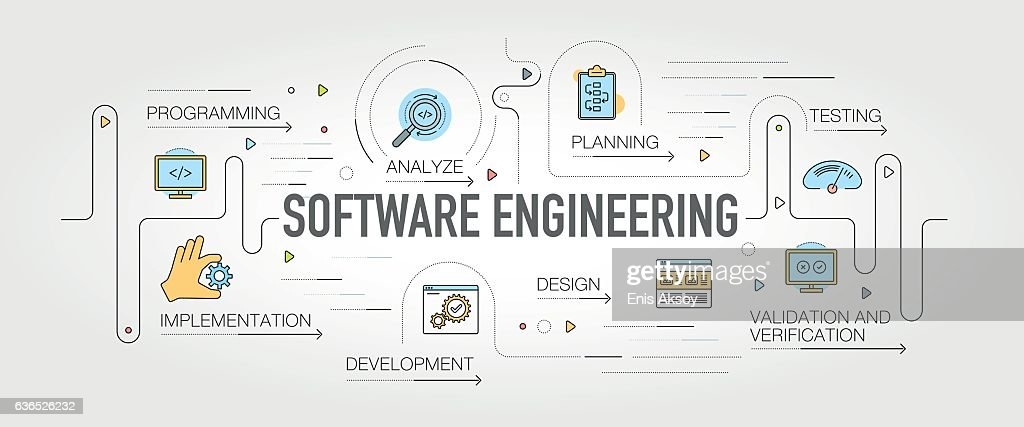 Software Engineering banner and icons