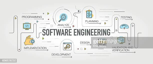 illustrations, cliparts, dessins animés et icônes de software engineering banner and icons - ordre