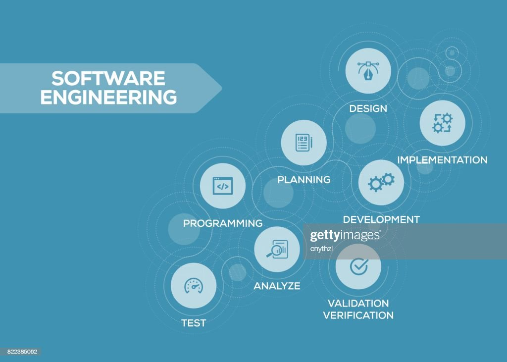 Software Engineering Banner Design with Icons and Keywords : stock illustration