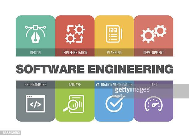 Software Engineering Icon Set