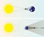 Solar & Lunar Eclipses diagrams