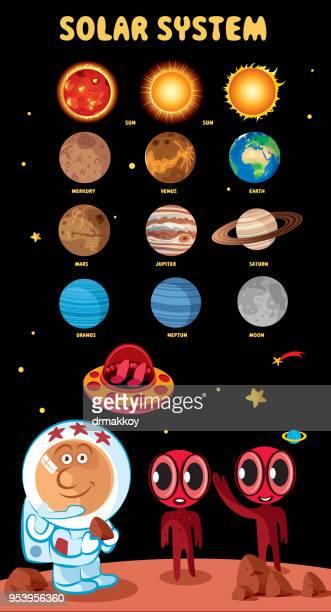 solar system and alien - star field stock illustrations