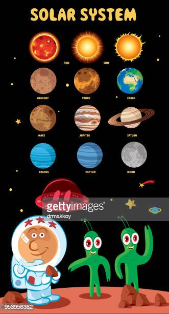 Solar System and Alien