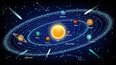 Solar system concept vector realistic illustration