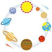 Solar system Illustration flame1. Flat design ver