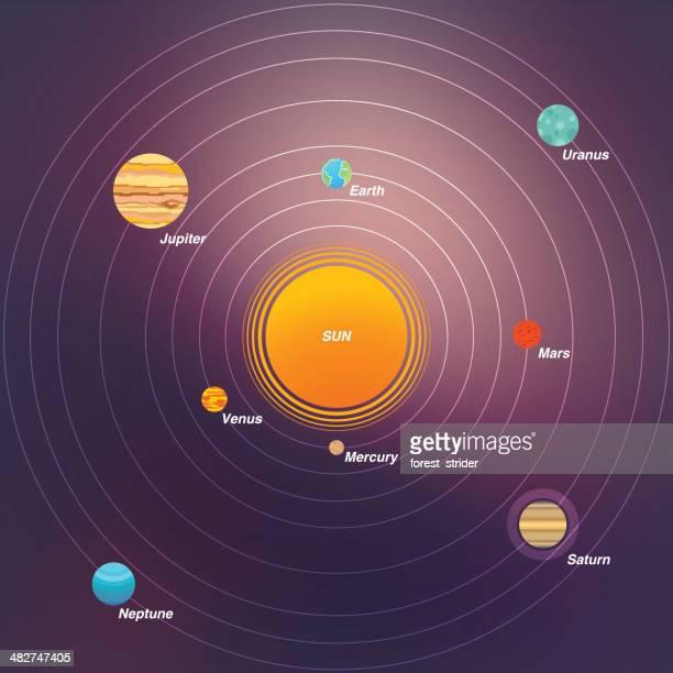 solar system infographic - neptune planet stock illustrations
