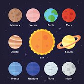 Solar System Planets Icons