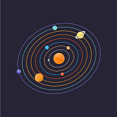 Solar system simple vector illustration