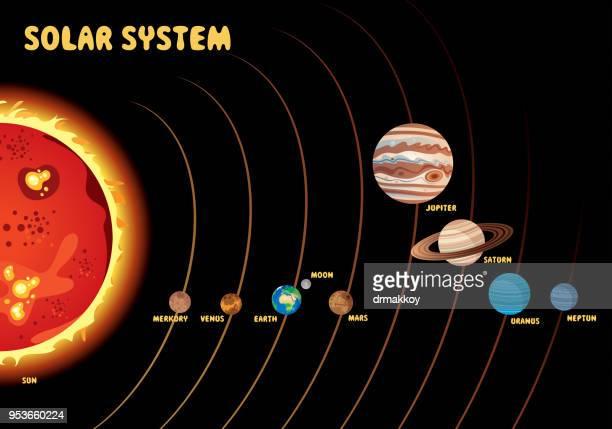 solar system - neptune planet stock illustrations