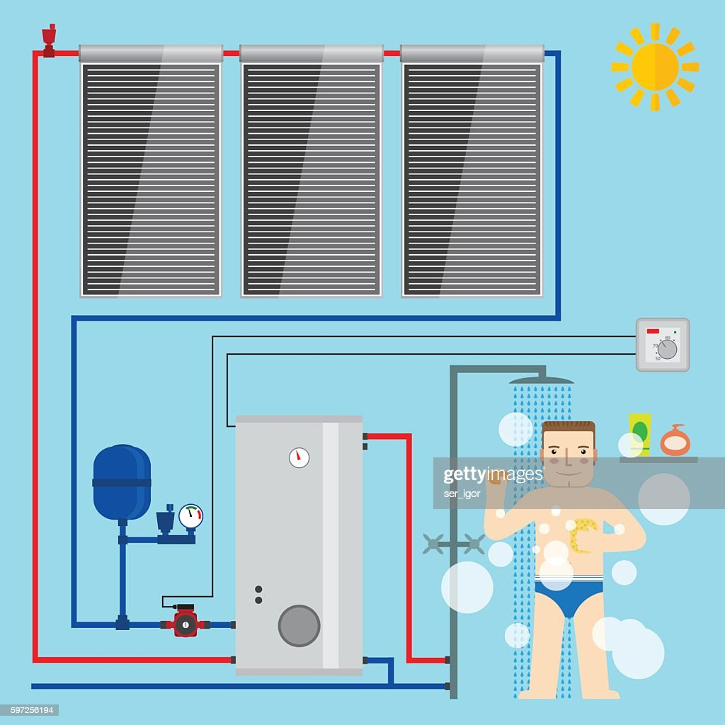 Solar Water Heater system and man in the bathroom