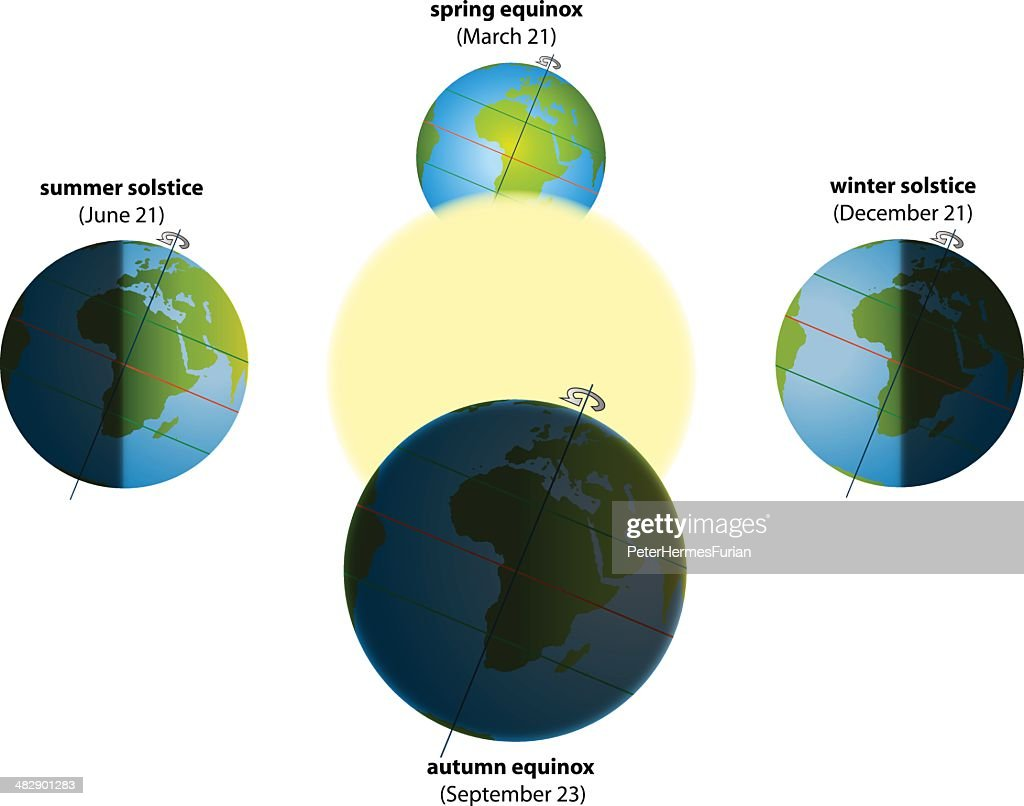 Solstice and Equinox Europe Africa