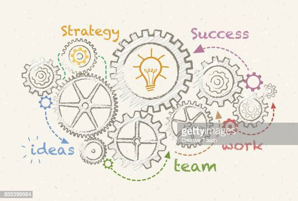 Solution-Success