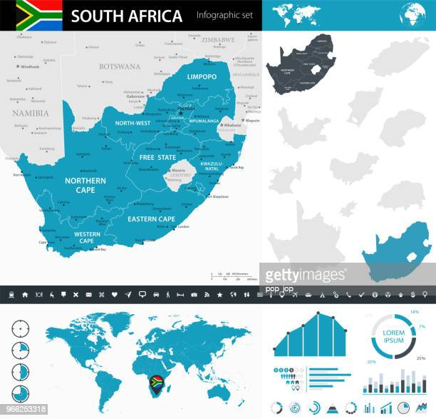08 - South Africa - Murena Infographic 10