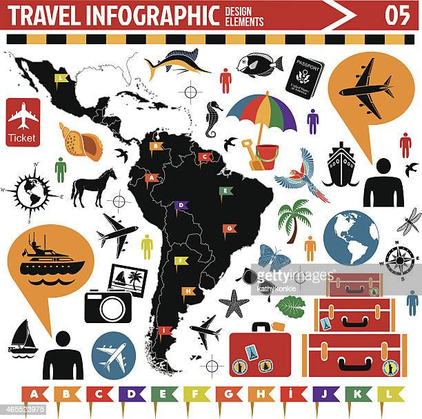 South American travel infographic design elements