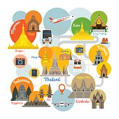 Southeast Asia Travel Infographic