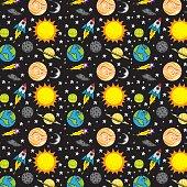 Space Theme Cartoon Background