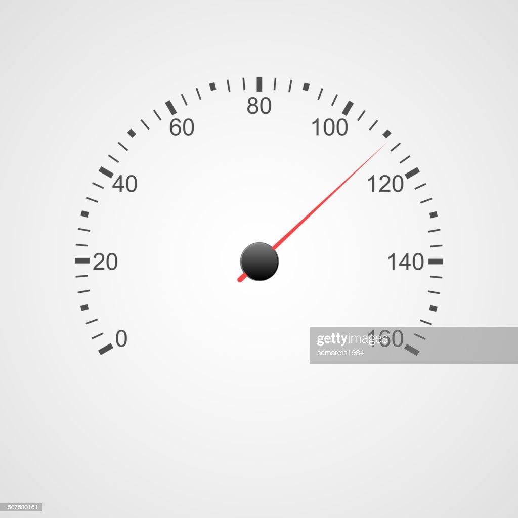 Speedometer design.