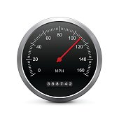 Speedometer gauge on a white background