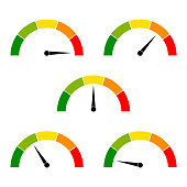 Speedometer icon with arrow. Dashboard with green, yellow, red indicators. Gauge elements of tachometer. Low, medium, high and risk levels. Scale score of speed, performance and rating power. Vector.