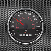 Speedometer on metal perforated background. 80 km per hour