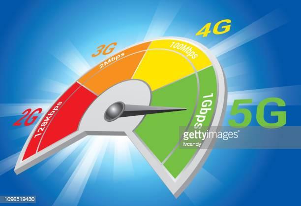 5g speedometer - speedometer stock illustrations