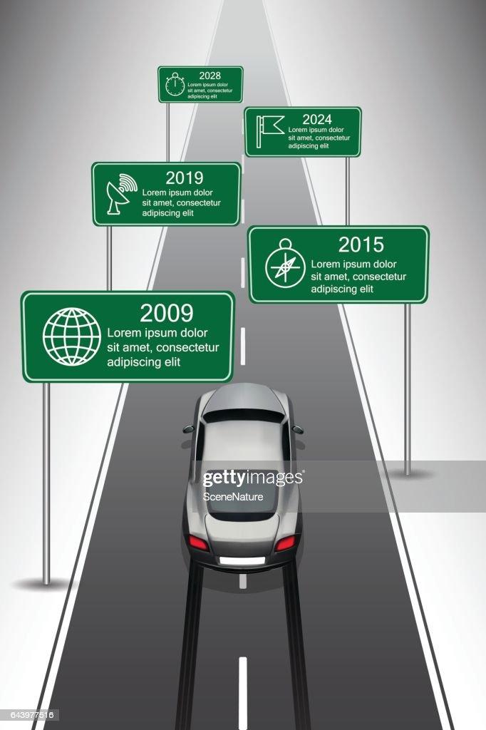Sports cars heading along timeline