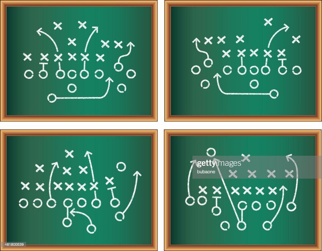 Sports Game Plan on Blackboard