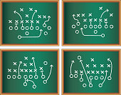 Sports Game Plan on Blackboard
