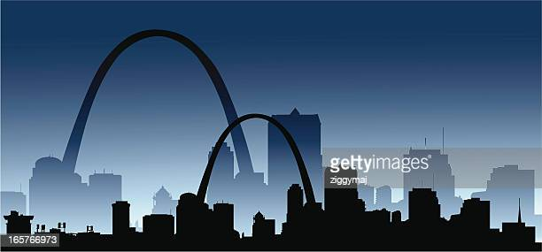 St Louis Skyline with the Gateway Arch