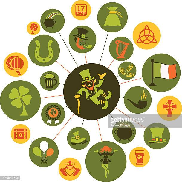 st. patrick's day - celtic music stock illustrations, clip art, cartoons, & icons