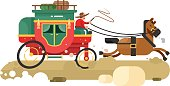 Stagecoach with horse and coachman