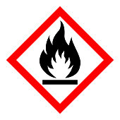 Standard Pictogam of Flammable Symbol, Warning sign of Globally Harmonized System (GHS)