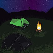 Starry Night of camping