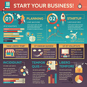 Start Your Business - poster, brochure cover template
