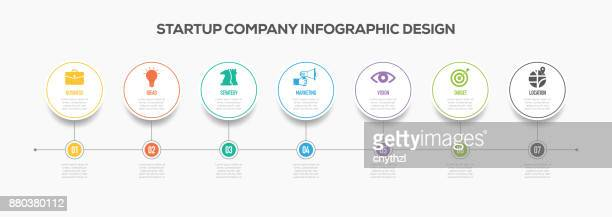 startup company infographics timeline design with icons - assertiveness stock illustrations, clip art, cartoons, & icons