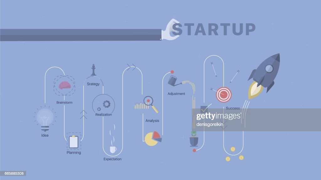 Startup process background.