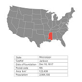 States of America territory on white background. Mississippi. Separate state. Vector illustration